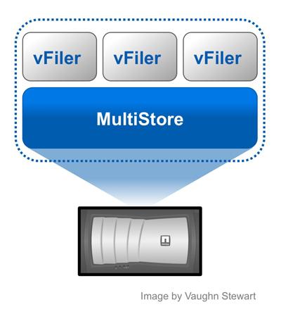MultiStore-M.jpg