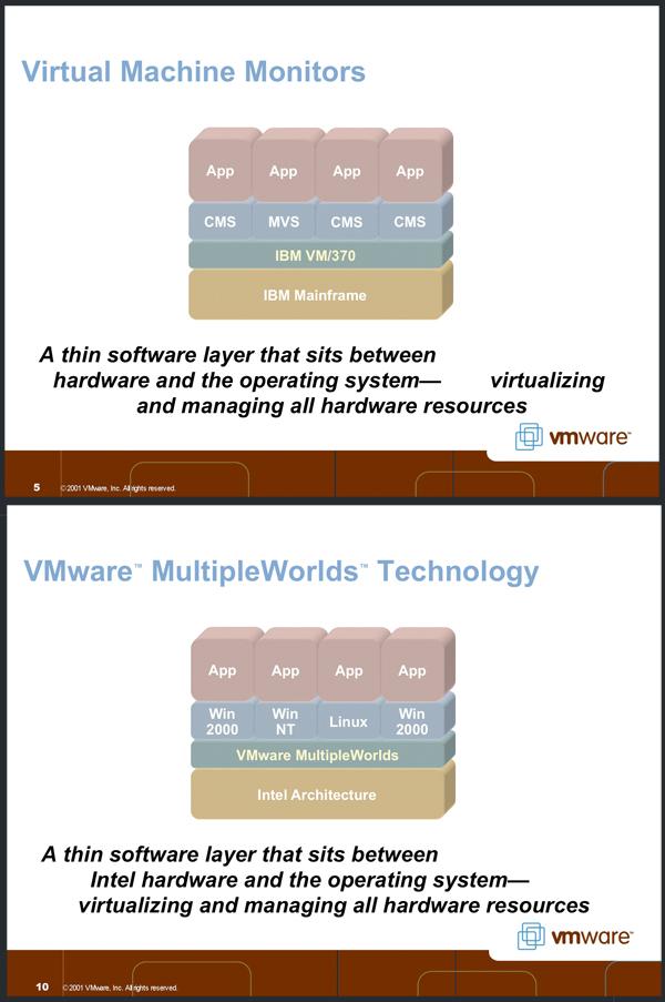 VMware-2001.jpg