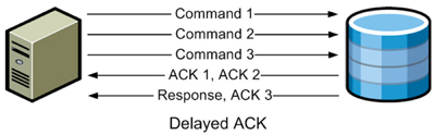 Delay ACK.jpg